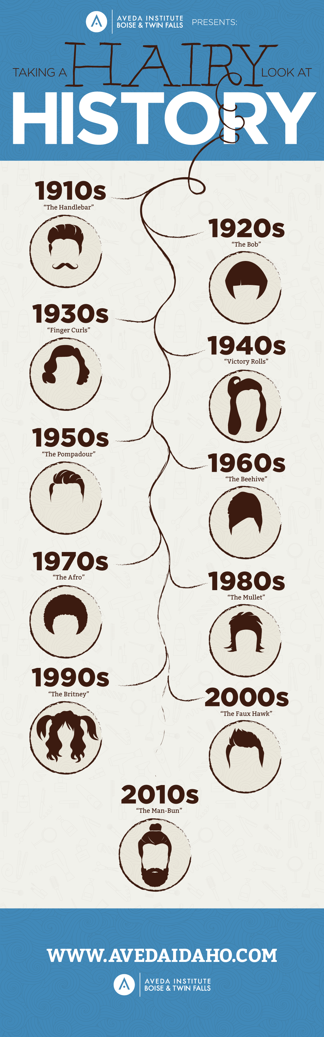 Aveda Hairy History Infographic